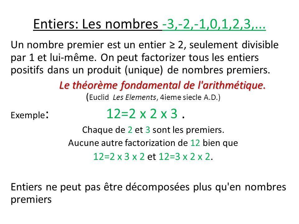 Le code génétique des entiers La décomposition d un entier en nombres premiers ne peut pas être répartie tout en outre, pour les nombres premiers sont en effet les éléments constitutifs fondamentaux d entiers.