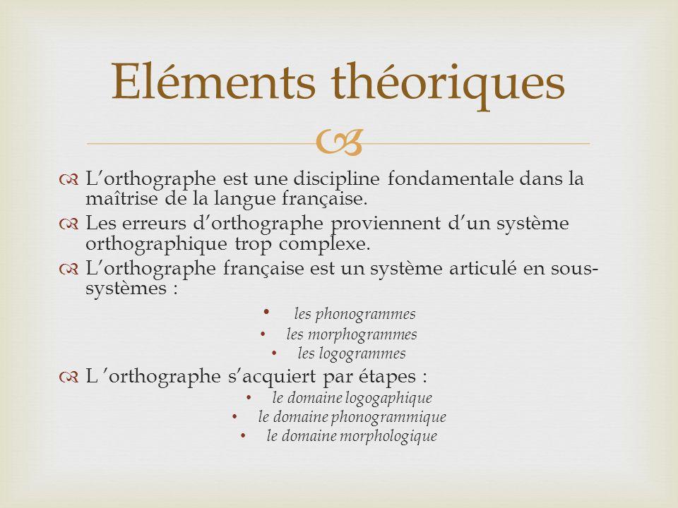 Lorthographe est une discipline fondamentale dans la maîtrise de la langue française. Les erreurs dorthographe proviennent dun système orthographique