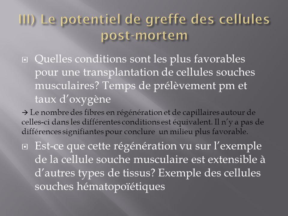 Quelles conditions sont les plus favorables pour une transplantation de cellules souches musculaires? Temps de prélèvement pm et taux doxygène Le nomb