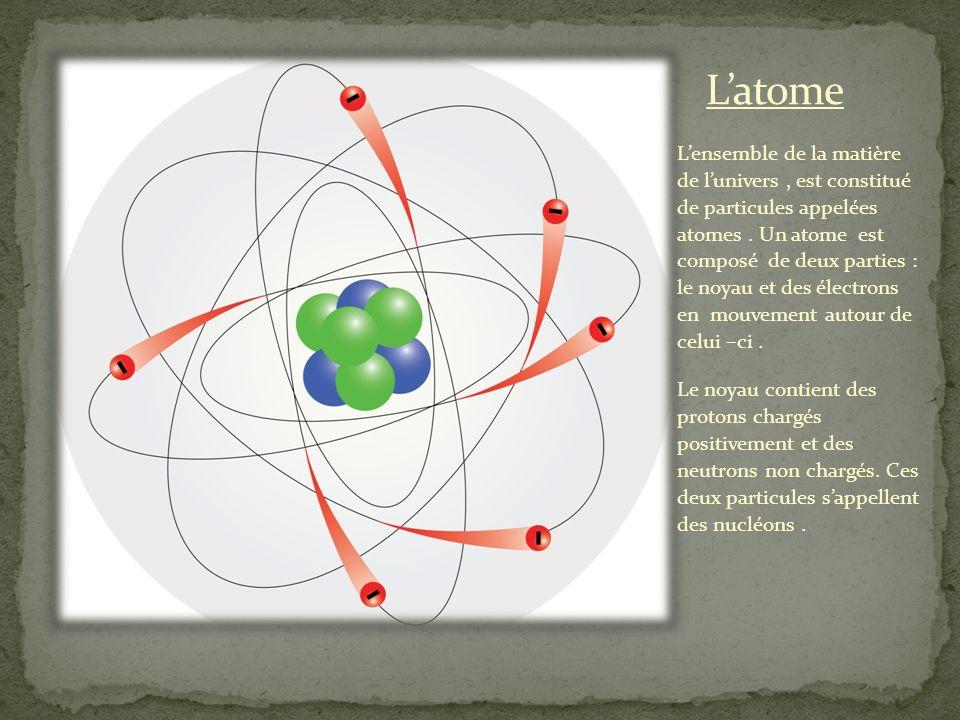 Lensemble de la matière de lunivers, est constitué de particules appelées atomes. Un atome est composé de deux parties : le noyau et des électrons en