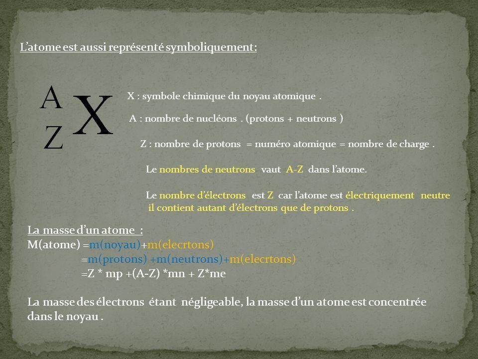 Latome est aussi représenté symboliquement: X : symbole chimique du noyau atomique. A : nombre de nucléons. (protons + neutrons ) Z : nombre de proton