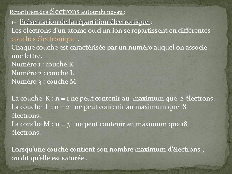 2-Règle de remplissage : Les électrons occupent successivement les couches en commençant par celle ayant les numéros les plus faibles: les électrons se répartissent alors sur une autre couche dès que la précédente est saturée.