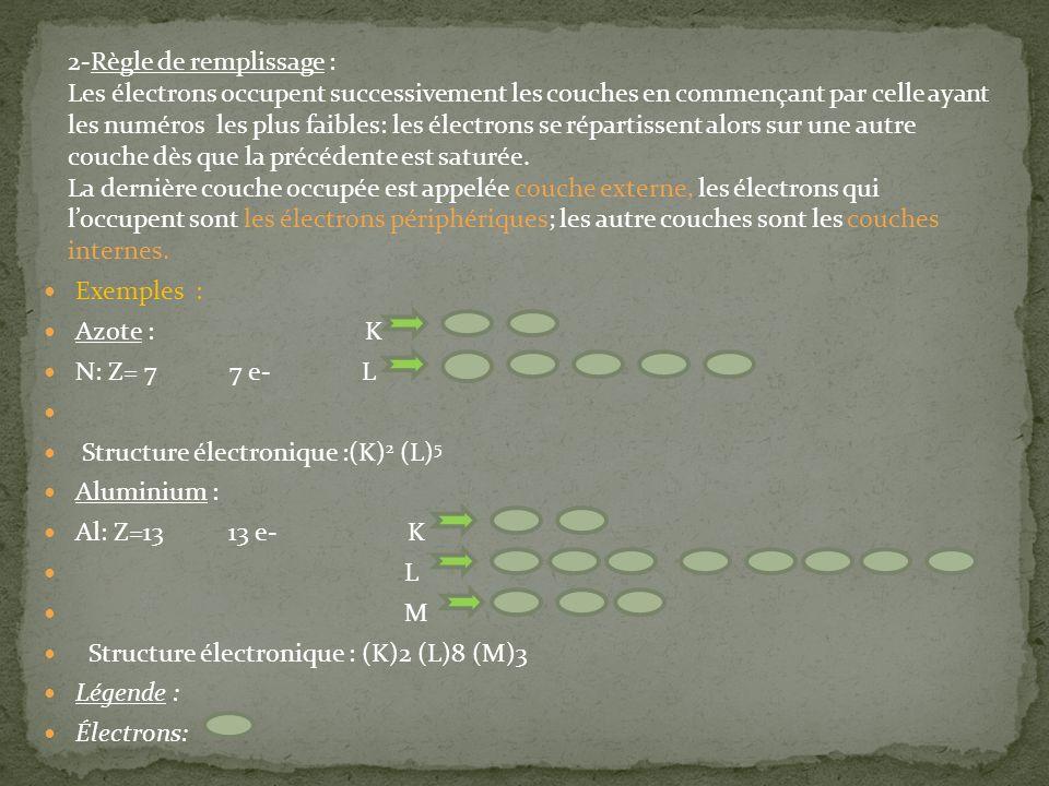 2-Règle de remplissage : Les électrons occupent successivement les couches en commençant par celle ayant les numéros les plus faibles: les électrons s