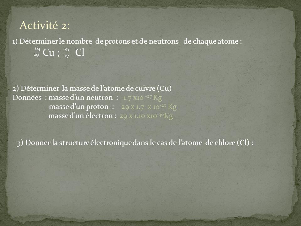 Cu ; Cl 63 29 17 35 1) Déterminer le nombre de protons et de neutrons de chaque atome : Activité 2: 2) Déterminer la masse de latome de cuivre (Cu) Do