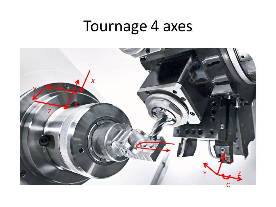Tournage 4 axes Z X C Y Z X Y Z X
