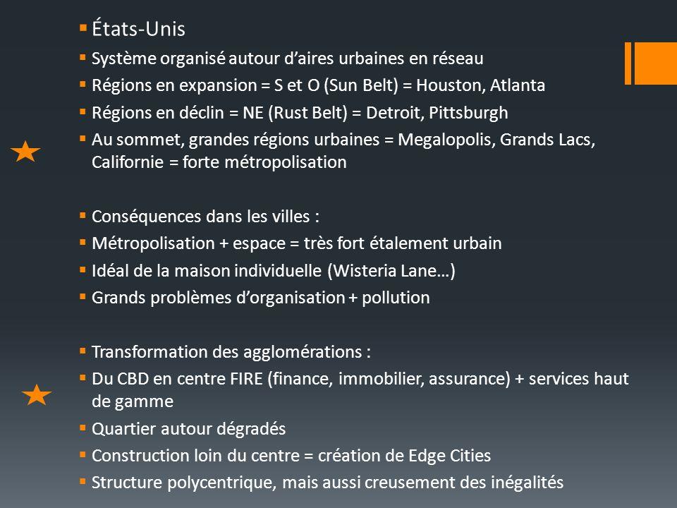 États-Unis Système organisé autour daires urbaines en réseau Régions en expansion = S et O (Sun Belt) = Houston, Atlanta Régions en déclin = NE (Rust Belt) = Detroit, Pittsburgh Au sommet, grandes régions urbaines = Megalopolis, Grands Lacs, Californie = forte métropolisation Conséquences dans les villes : Métropolisation + espace = très fort étalement urbain Idéal de la maison individuelle (Wisteria Lane…) Grands problèmes dorganisation + pollution Transformation des agglomérations : Du CBD en centre FIRE (finance, immobilier, assurance) + services haut de gamme Quartier autour dégradés Construction loin du centre = création de Edge Cities Structure polycentrique, mais aussi creusement des inégalités