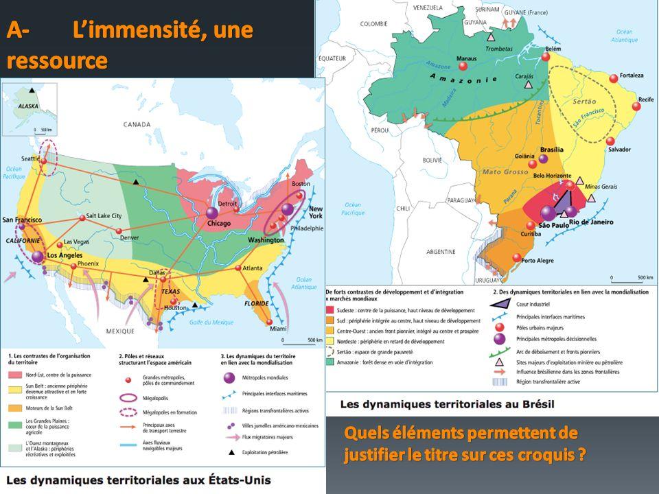 Quelle utilisation de limmensité aux Etats-Unis ? Pour quel type dagriculture ?