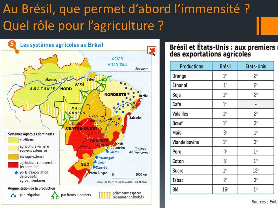 Au Brésil, que permet dabord limmensité ? Quel rôle pour lagriculture ?
