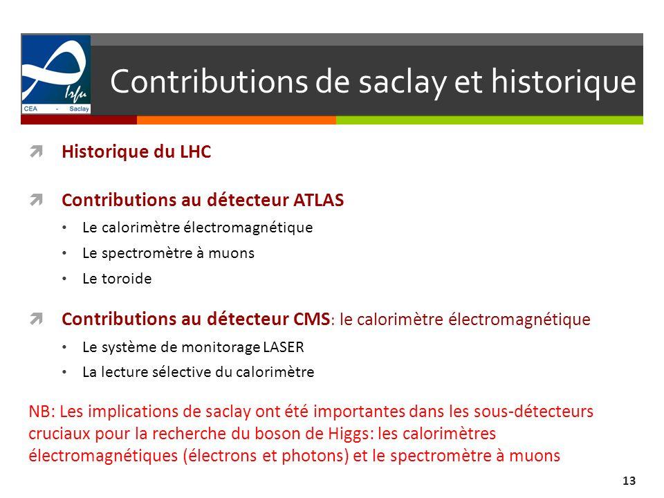 Contributions de saclay et historique 13 Historique du LHC Contributions au détecteur ATLAS Le calorimètre électromagnétique Le spectromètre à muons L