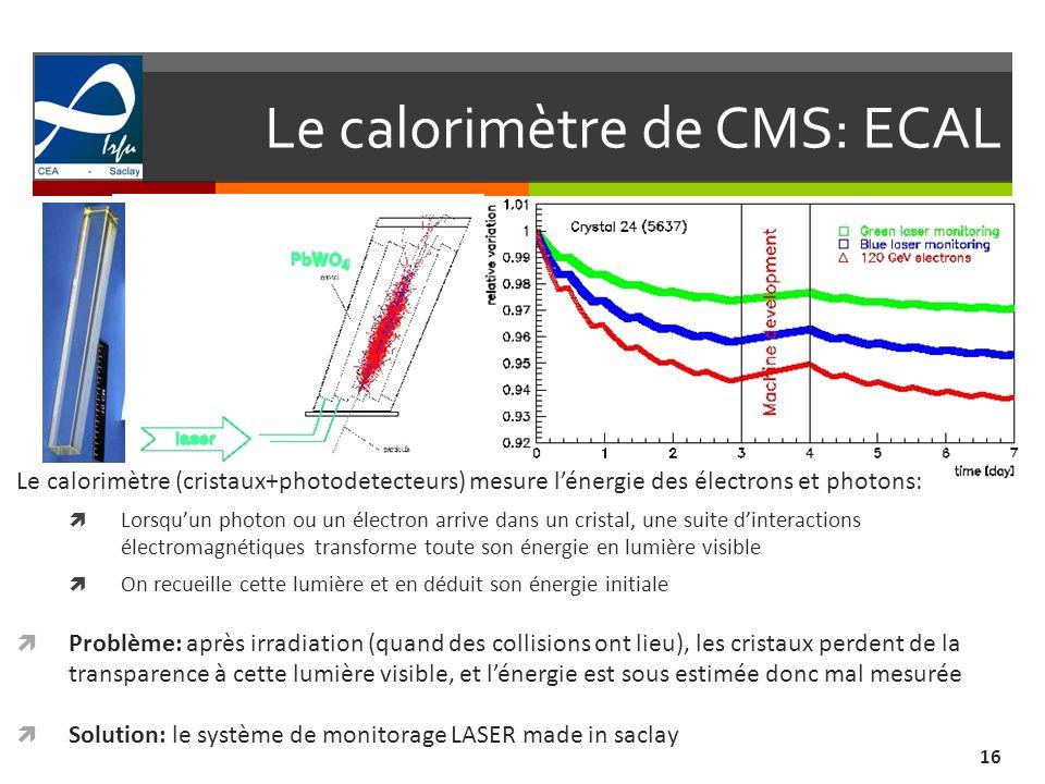 Le calorimètre de CMS: ECAL 16 Le calorimètre (cristaux+photodetecteurs) mesure lénergie des électrons et photons: Lorsquun photon ou un électron arri