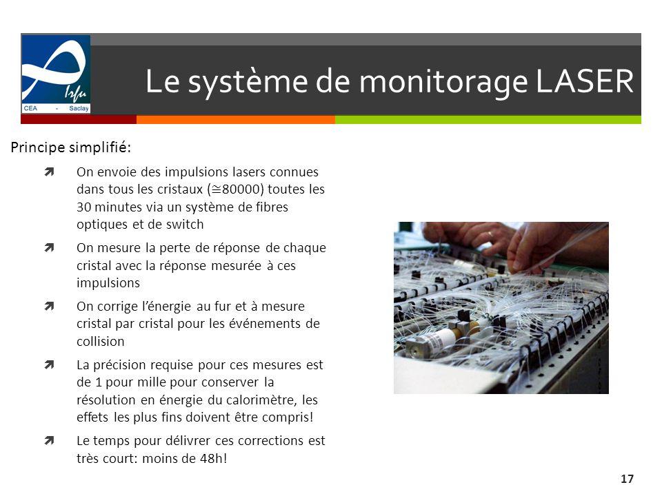 Le système de monitorage LASER 17 Principe simplifié: On envoie des impulsions lasers connues dans tous les cristaux ( 80000) toutes les 30 minutes vi