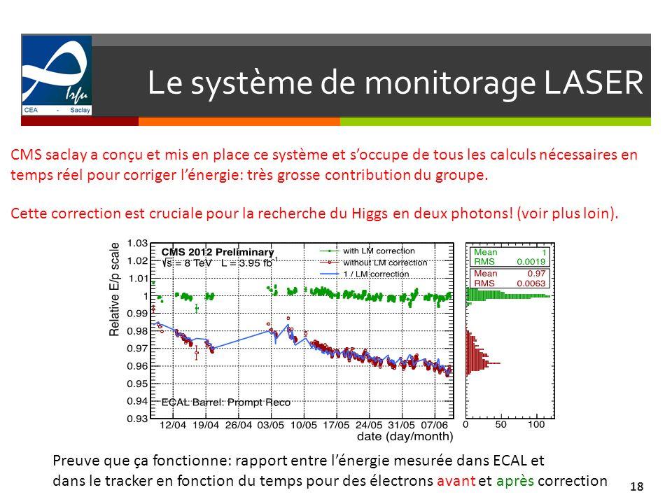 Le système de monitorage LASER 18 CMS saclay a conçu et mis en place ce système et soccupe de tous les calculs nécessaires en temps réel pour corriger