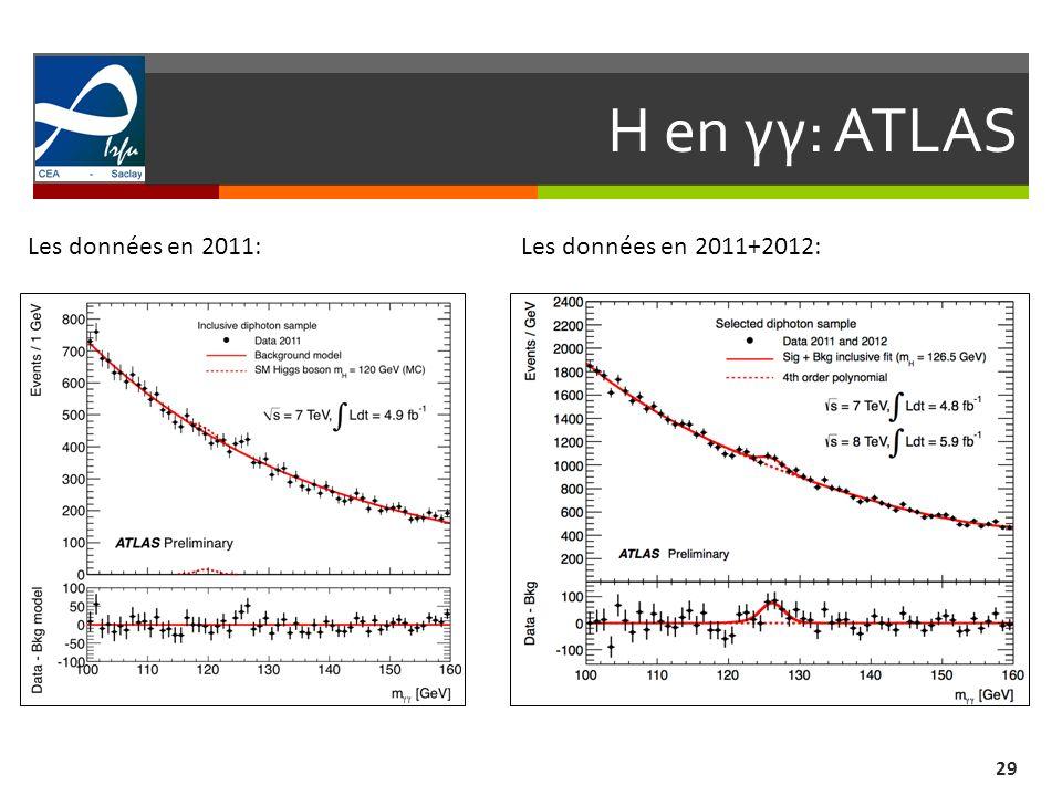H en γγ: ATLAS 29 Les données en 2011:Les données en 2011+2012:
