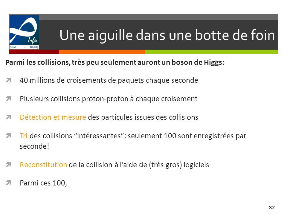 Une aiguille dans une botte de foin 32 Parmi les collisions, très peu seulement auront un boson de Higgs: 40 millions de croisements de paquets chaque