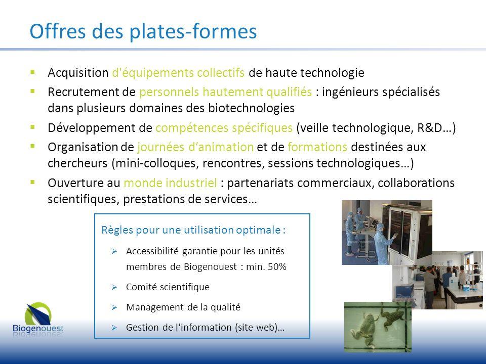 Acquisition d'équipements collectifs de haute technologie Recrutement de personnels hautement qualifiés : ingénieurs spécialisés dans plusieurs domain