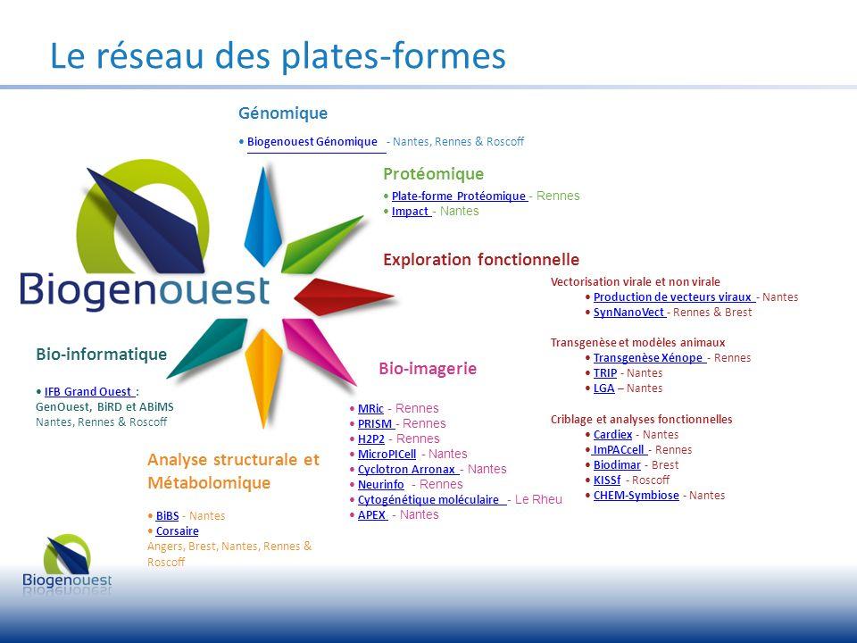Le réseau des plates-formes Protéomique Plate-forme Protéomique - RennesPlate-forme Protéomique Impact - NantesImpact Génomique Biogenouest Génomique