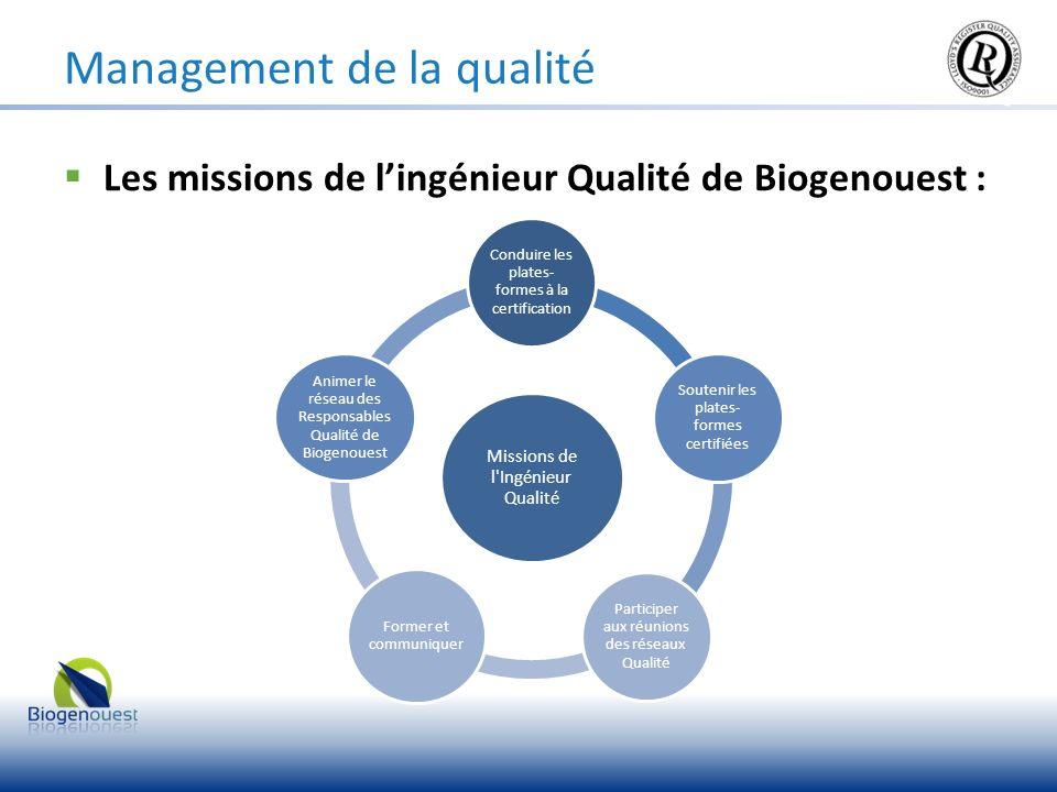 Les missions de lingénieur Qualité de Biogenouest : Management de la qualité Missions de l'Ingénieur Qualité Conduire les plates- formes à la certific