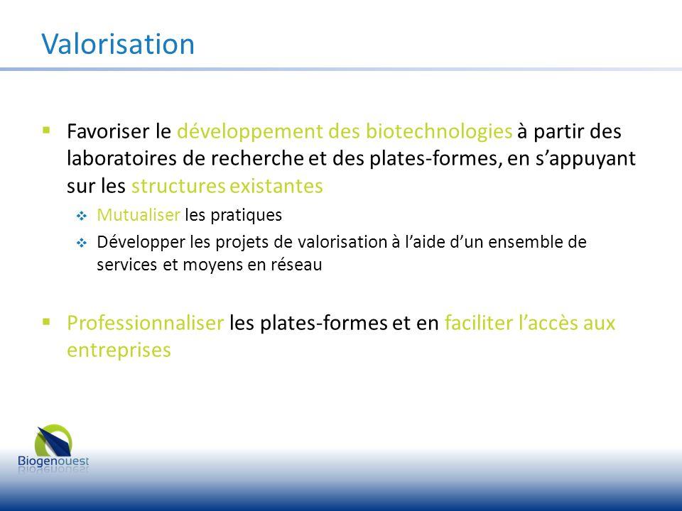Favoriser le développement des biotechnologies à partir des laboratoires de recherche et des plates-formes, en sappuyant sur les structures existantes