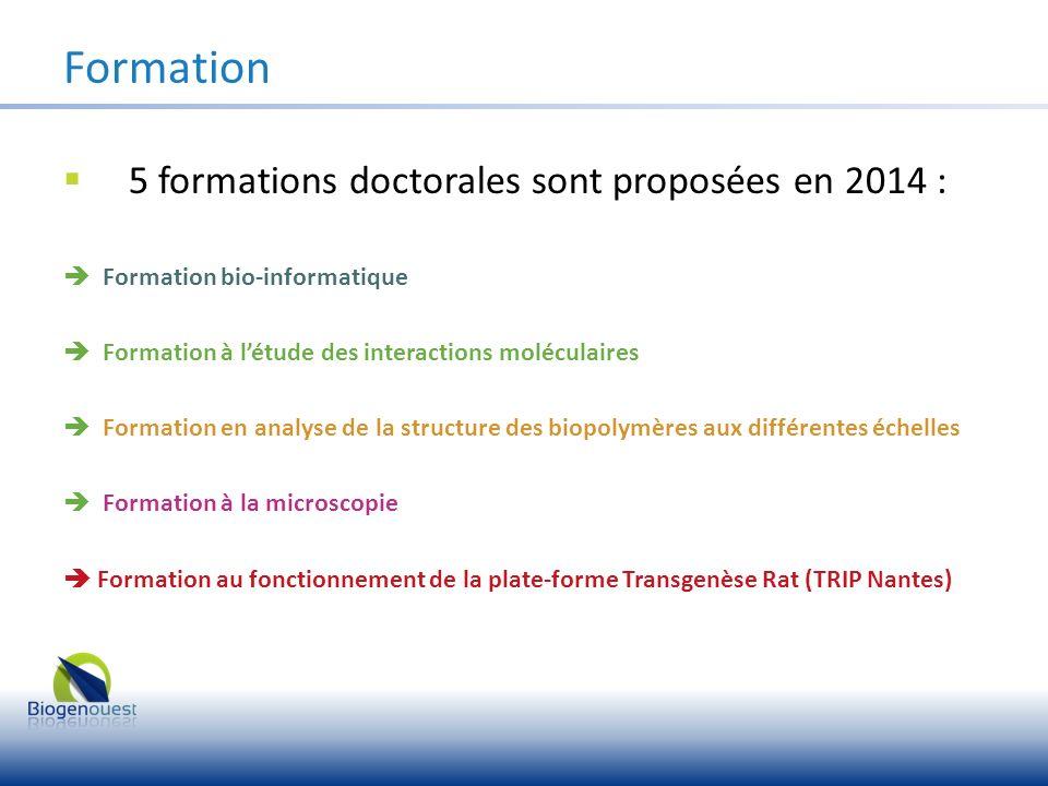 5 formations doctorales sont proposées en 2014 : Formation bio-informatique Formation à létude des interactions moléculaires Formation en analyse de l