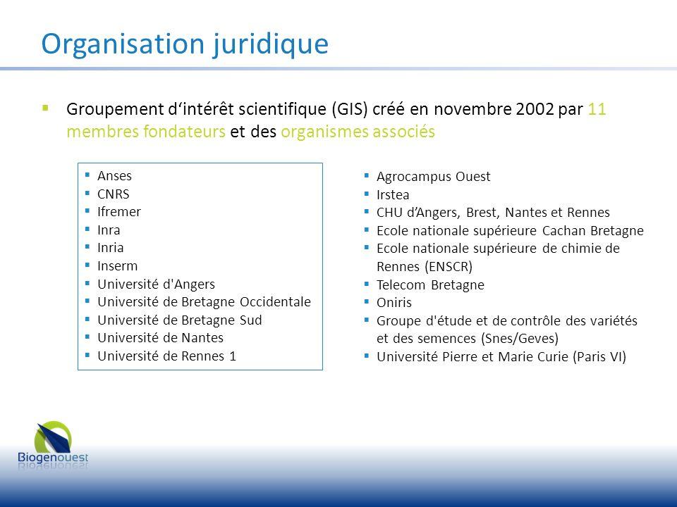 Instances de Biogenouest Comité directeur Assure la mise en oeuvre des décisions, le suivi permanent de lactivité du GIS et de ses différentes instances, etc.
