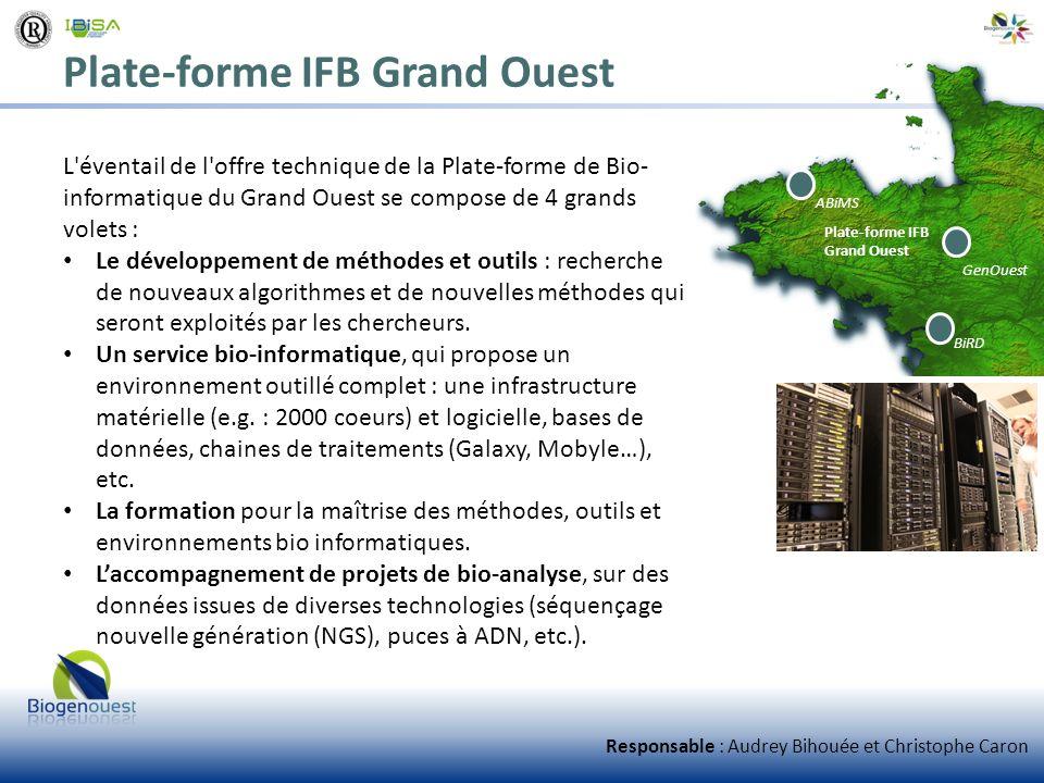 Plate-forme IFB Grand Ouest L'éventail de l'offre technique de la Plate-forme de Bio- informatique du Grand Ouest se compose de 4 grands volets : Le d