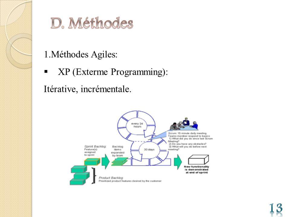 1.Méthodes Agiles: XP (Exterme Programming): Itérative, incrémentale.