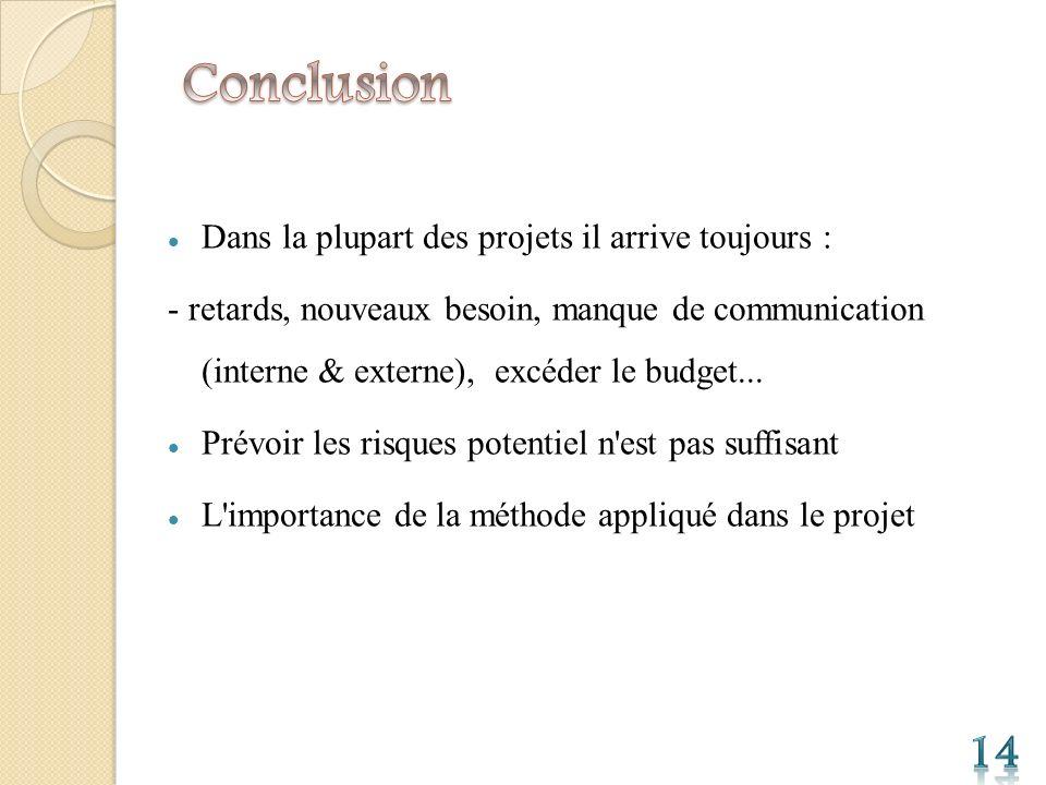 Dans la plupart des projets il arrive toujours : - retards, nouveaux besoin, manque de communication (interne & externe), excéder le budget...