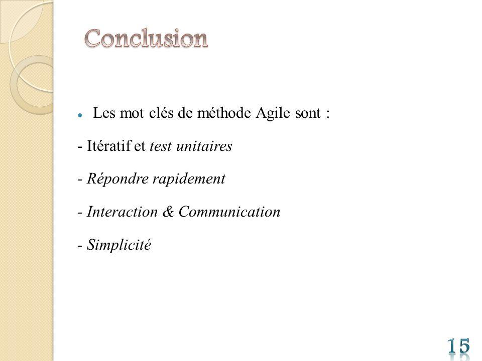 Les mot clés de méthode Agile sont : - Itératif et test unitaires - Répondre rapidement - Interaction & Communication - Simplicité