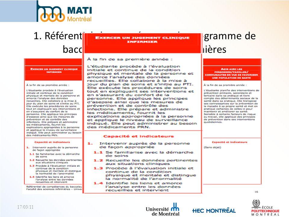 17/03/11 1. Référentiel de compétences du programme de baccalauréat en sciences infirmières