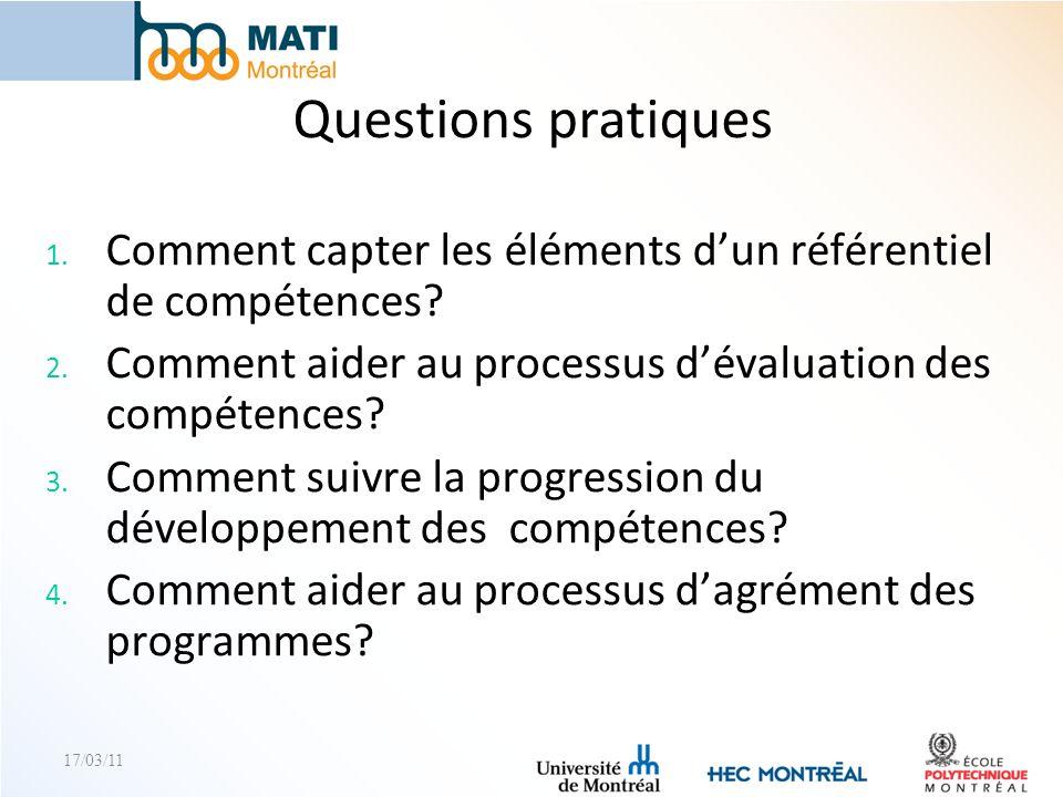 17/03/11 Questions pratiques 1. Comment capter les éléments dun référentiel de compétences? 2. Comment aider au processus dévaluation des compétences?
