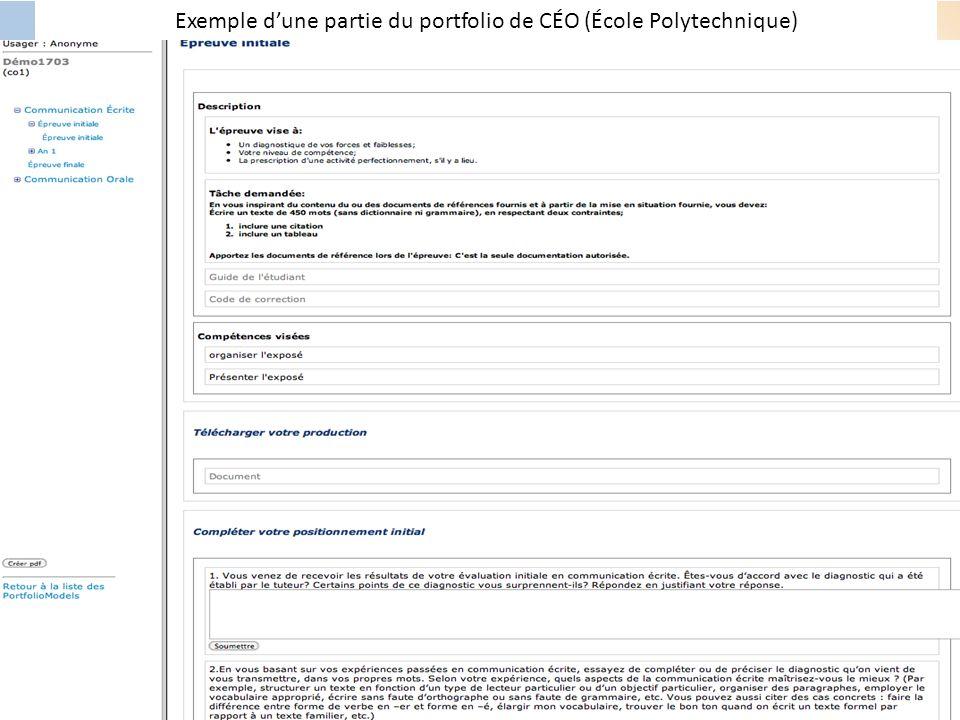 Exemple dune partie du portfolio de CÉO (École Polytechnique)