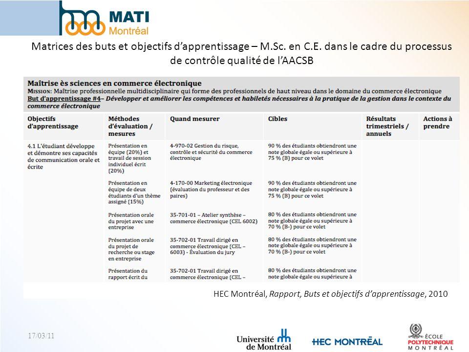 17/03/11 Matrices des buts et objectifs dapprentissage – M.Sc. en C.E. dans le cadre du processus de contrôle qualité de lAACSB HEC Montréal, Rapport,