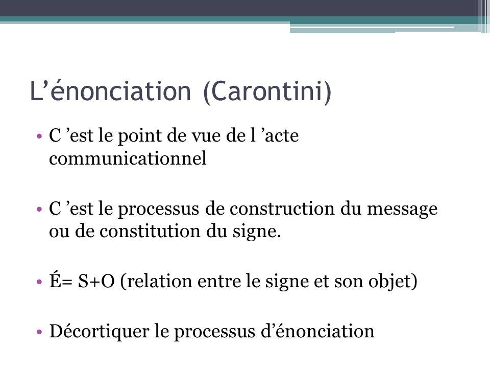 Le texte chez Kristeva et Genette Production de sens organisée autour de conventions discursives Double orientation du texte Système signifiant Processus social