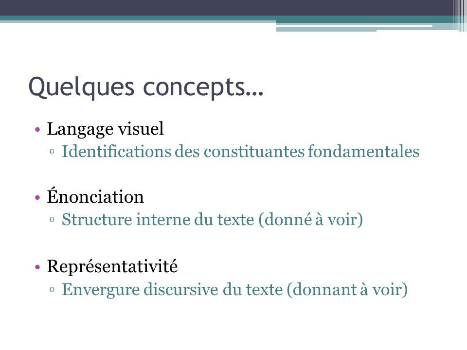 Postulat 1 : Un biais théorique «Le texte visuel nest jamais quune production de sens aléatoire ou fortuite.