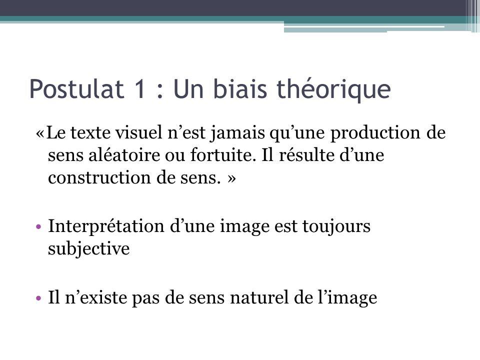 Postulat 2 : Un autre biais «On ne peut pas établir déquation entre les conventions de la langue et celle des images.