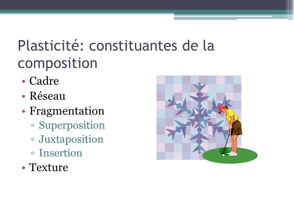 Plasticité: constituantes de la composition Cadre Réseau Fragmentation Superposition Juxtaposition Insertion Texture