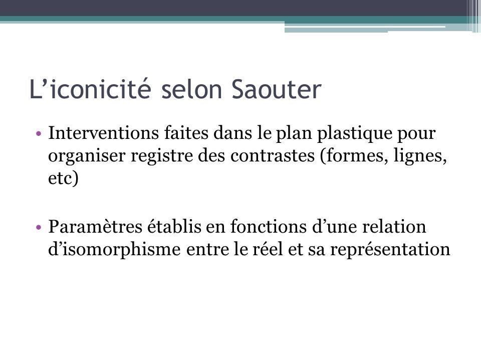 Figures de liconicité PETE Champs/hors-champs Contextualisation/Décontextualisation