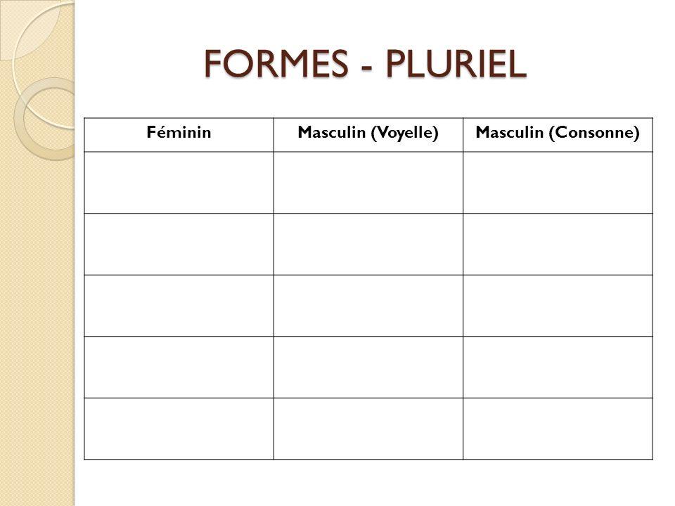 FORMES - PLURIEL FORMES - PLURIEL FémininMasculin (Voyelle)Masculin (Consonne)