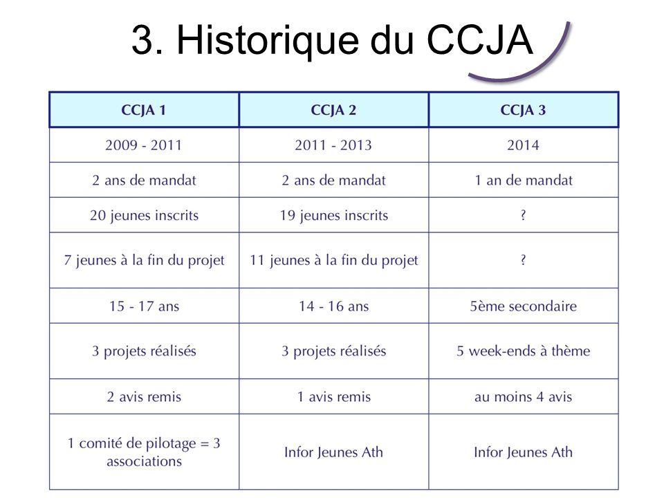 3. Historique du CCJA