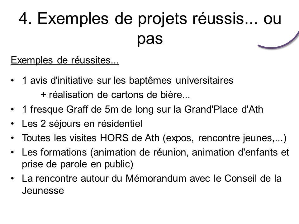 4. Exemples de projets réussis... ou pas Exemples de réussites...