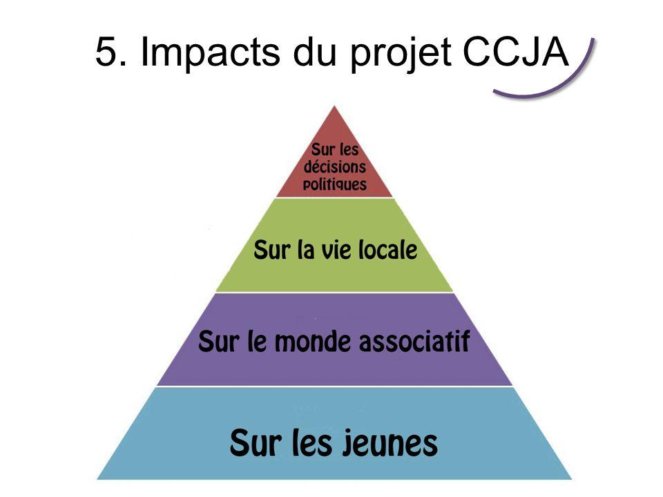 5. Impacts du projet CCJA