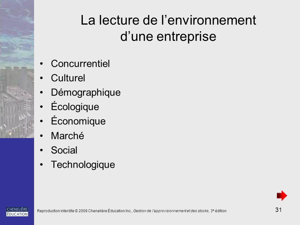 31 La lecture de lenvironnement dune entreprise Concurrentiel Culturel Démographique Écologique Économique Marché Social Technologique Reproduction in