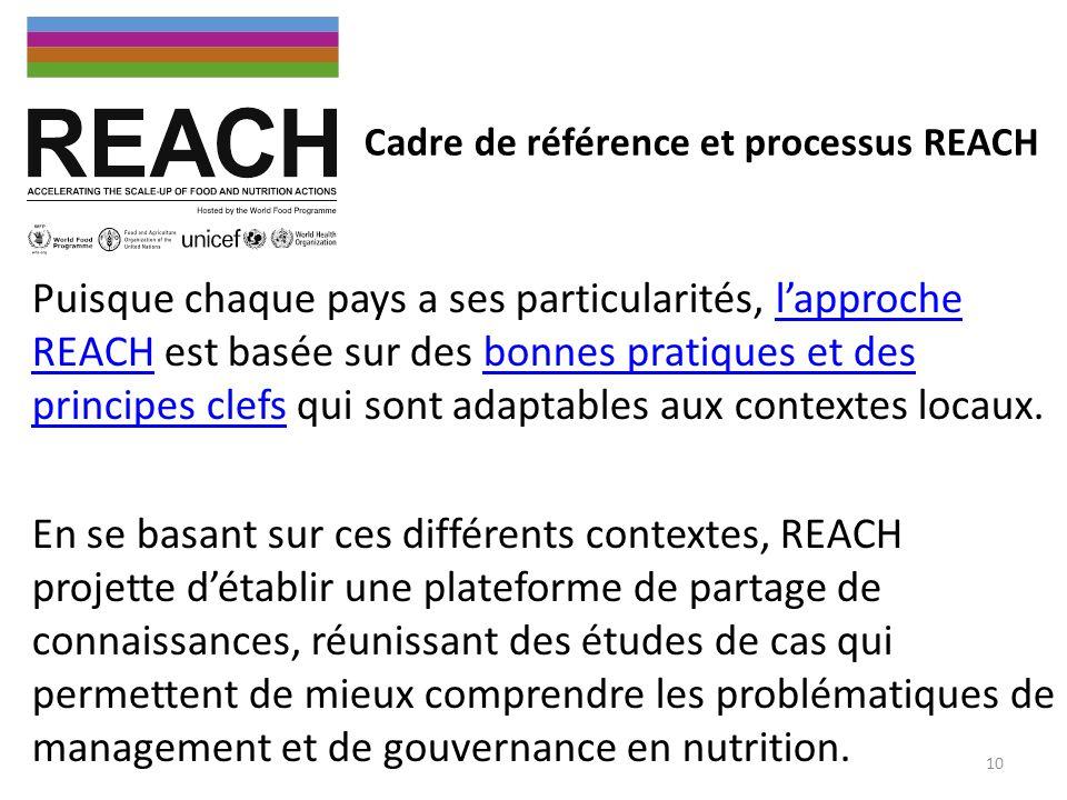 Cadre de référence et processus REACH Puisque chaque pays a ses particularités, lapproche REACH est basée sur des bonnes pratiques et des principes cl