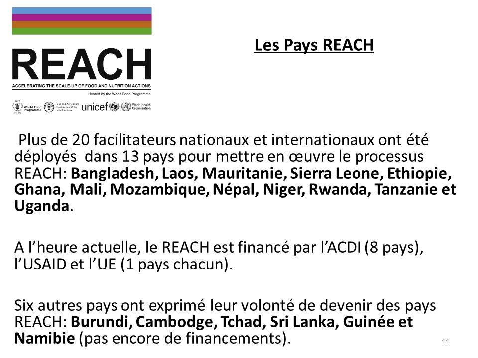 Les Pays REACH Plus de 20 facilitateurs nationaux et internationaux ont été déployés dans 13 pays pour mettre en œuvre le processus REACH: Bangladesh,