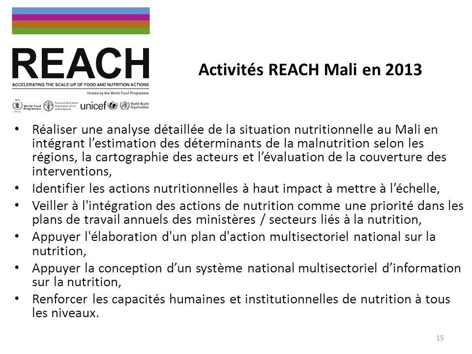 Activités REACH Mali en 2013 Réaliser une analyse détaillée de la situation nutritionnelle au Mali en intégrant lestimation des déterminants de la mal