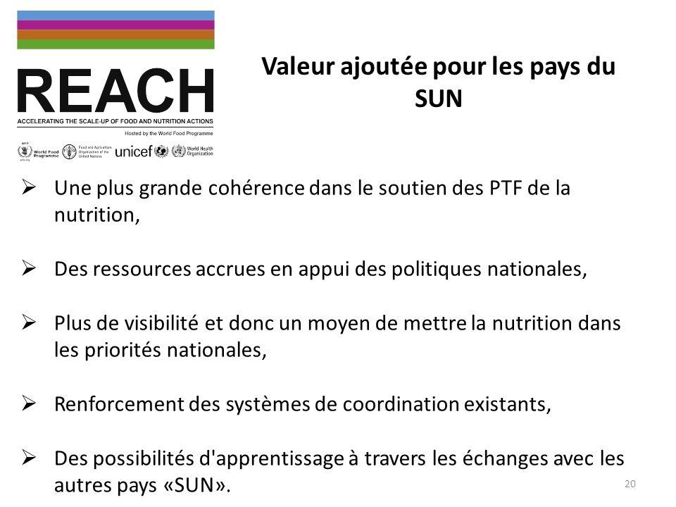 Valeur ajoutée pour les pays du SUN Une plus grande cohérence dans le soutien des PTF de la nutrition, Des ressources accrues en appui des politiques