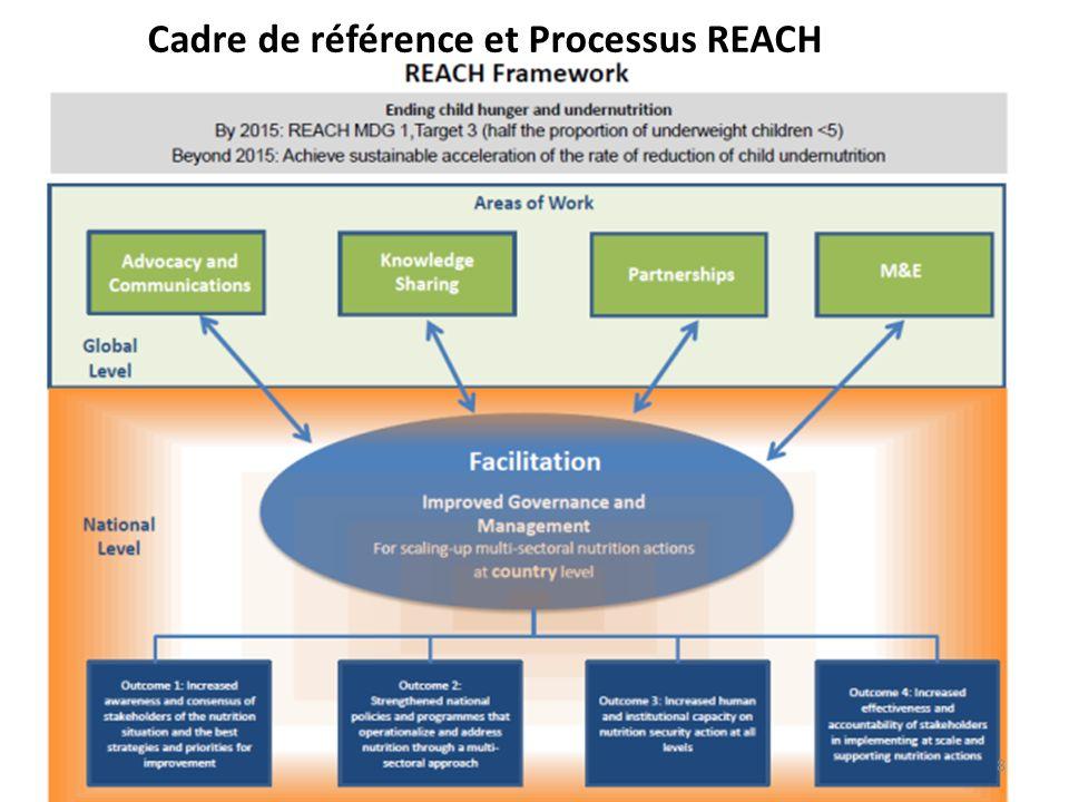 Cadre de référence et Processus REACH 8
