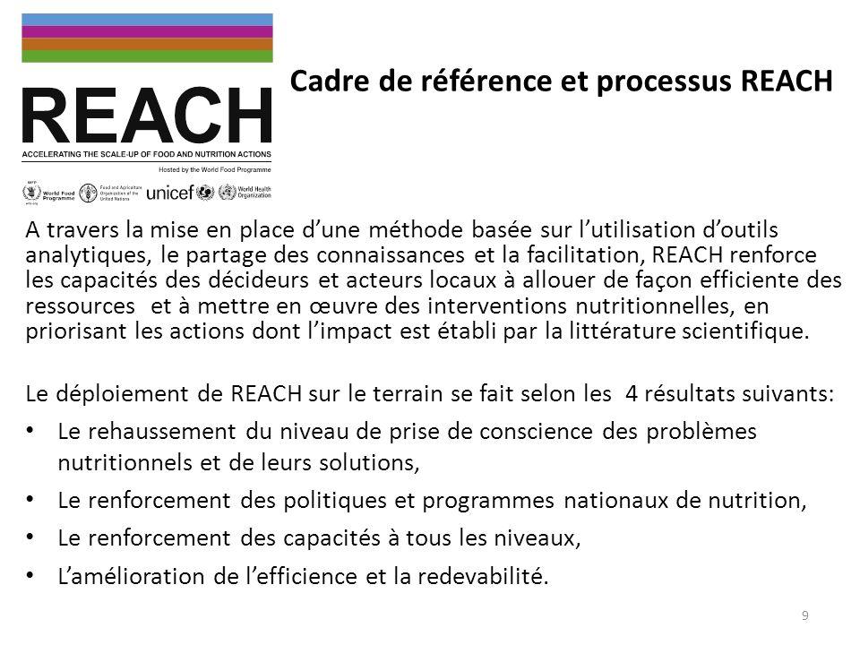 Cadre de référence et processus REACH Puisque chaque pays a ses particularités, lapproche REACH est basée sur des bonnes pratiques et des principes clefs qui sont adaptables aux contextes locaux.lapproche REACHbonnes pratiques et des principes clefs En se basant sur ces différents contextes, REACH projette détablir une plateforme de partage de connaissances, réunissant des études de cas qui permettent de mieux comprendre les problématiques de management et de gouvernance en nutrition.