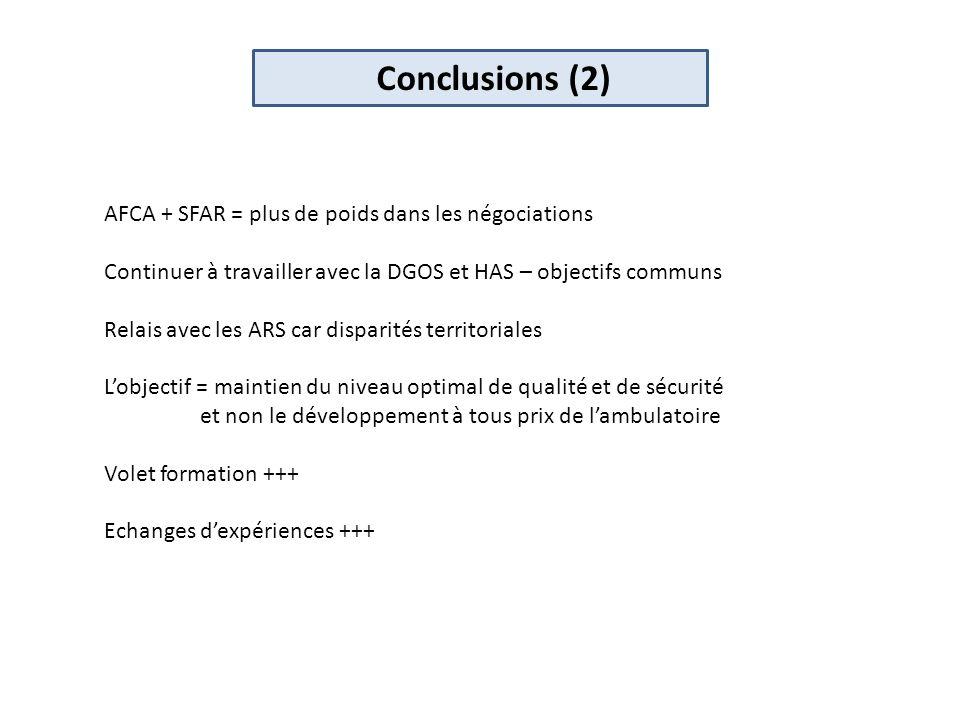 Conclusions (2) AFCA + SFAR = plus de poids dans les négociations Continuer à travailler avec la DGOS et HAS – objectifs communs Relais avec les ARS c