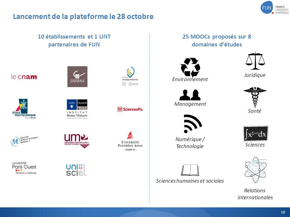 10 Environnement Juridique Management Numérique / Technologie Santé Sciences Relations internationales 10 établissements et 1 UNT partenaires de FUN 2